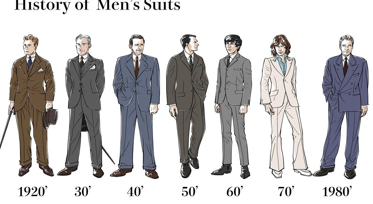 イラストで紐解くメンズスーツ&ジャケットヒストリー! 時代が変わればスタイルもここまで変わる!_image