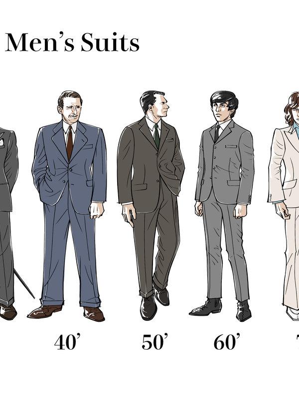 イラストで紐解くメンズスーツの歴史!1920年代から現代まで