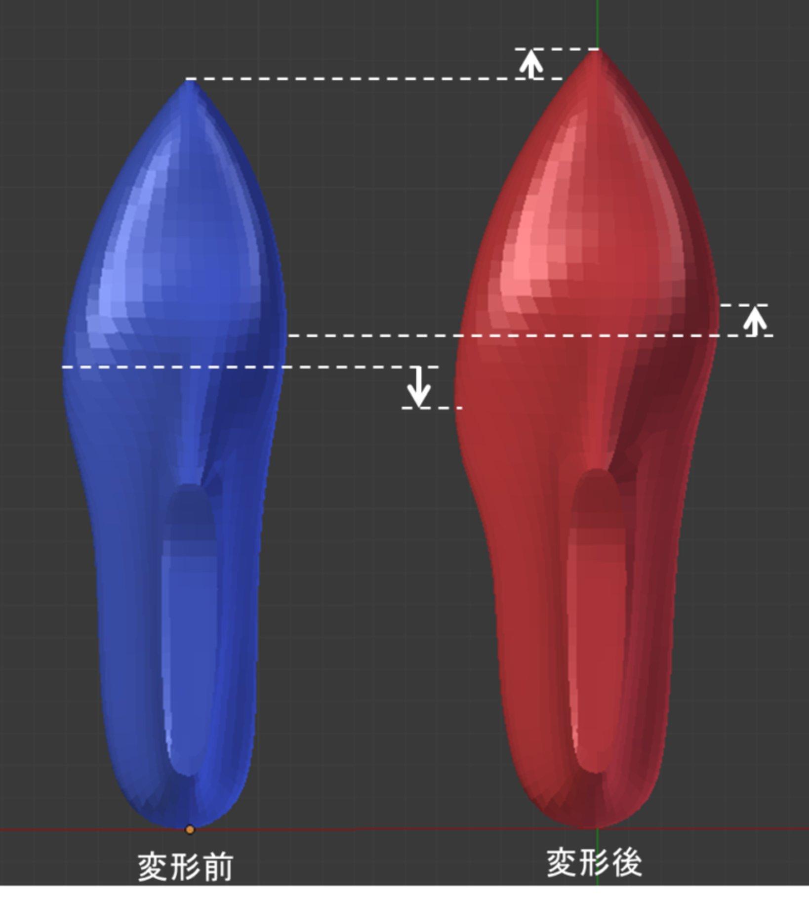 ボールジョイントの幅や足長にあわせ、マスターの木型データから変形させていく。