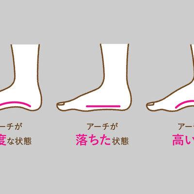 靴選びに足のアーチが関係する理由_image